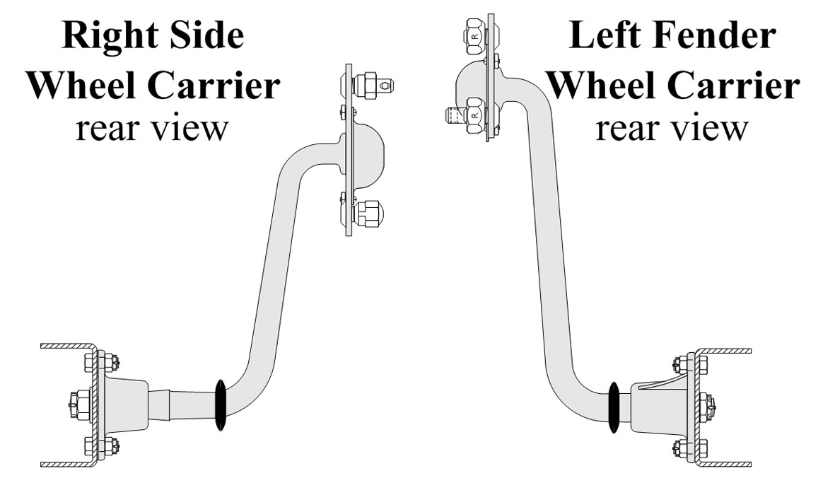 Side Wheel Carrier Installation Types