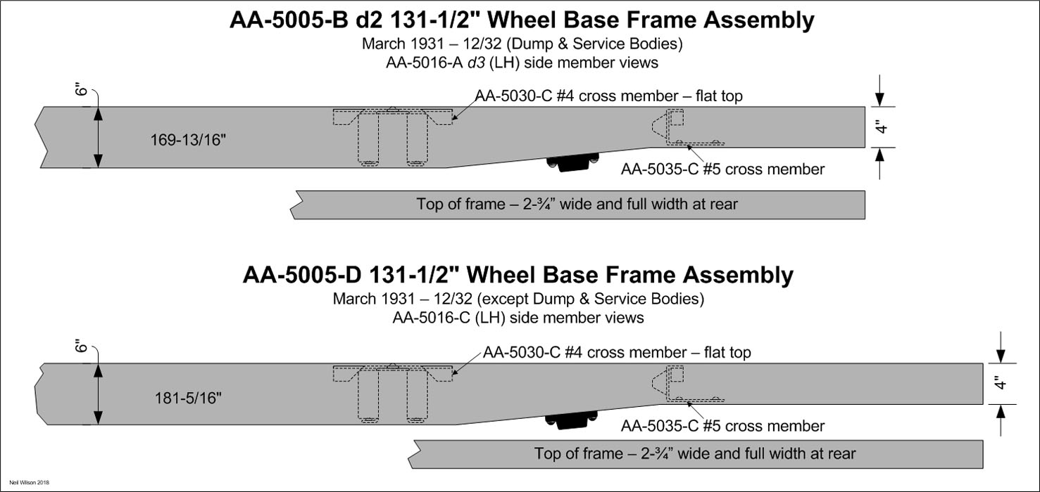 AA-5016-A d3 & AA-5016-C Side Members – for AA-5005-B d2 & AA-5005-B Frame Assemblies