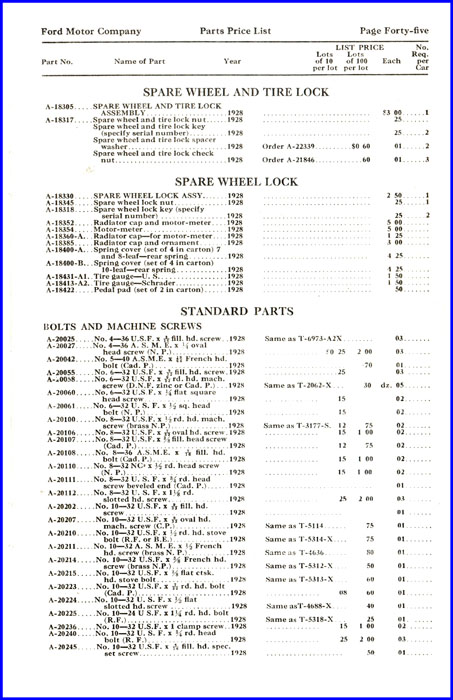 Ford Parts Price List - Standard Parts Section Example