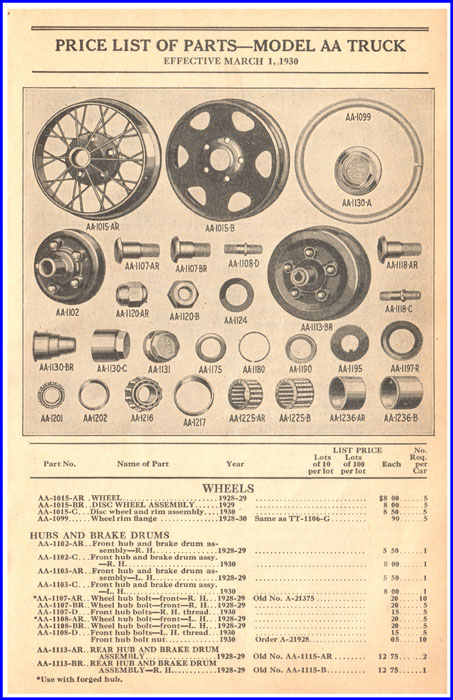 Ford Parts Price List - Model AA Section Example